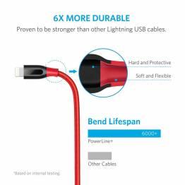 Ankare Powerline + MFI Lightning kabel med ficka