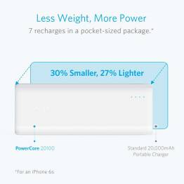 Anker PowerCore 10000 mAh powerbank Sort