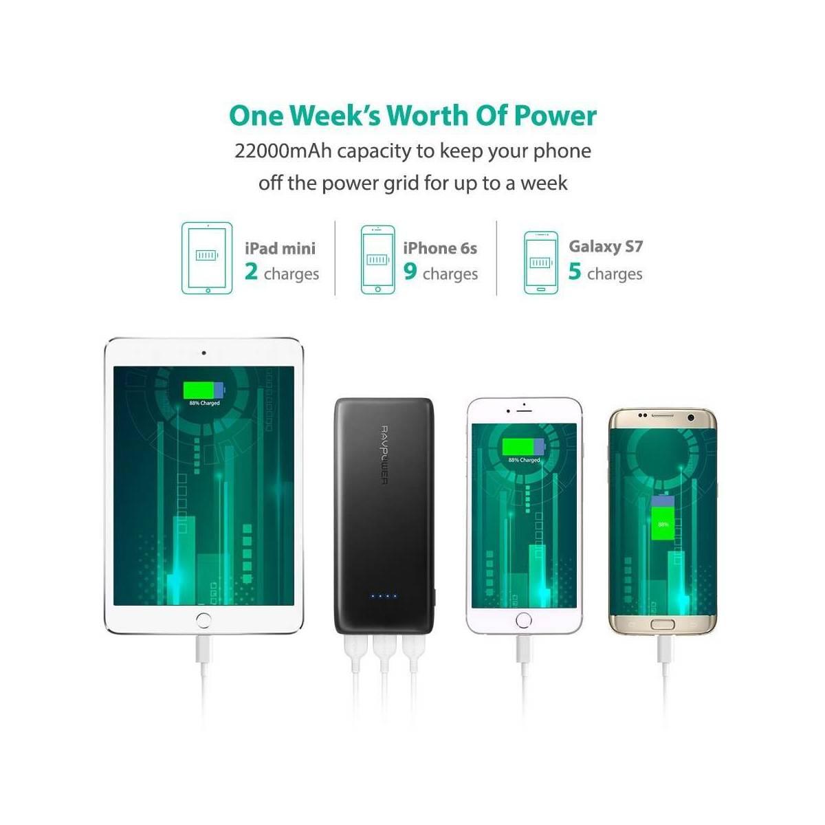 5 Bästa bärbara Power Bank laddare för iPhone XS Max 2019