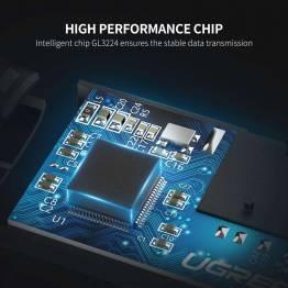 USB-C til SD/MicroSD 5gbps adapter Ugreen