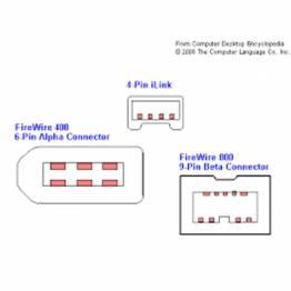FireWire iLink 4Pin till 4Pin IEEE 1394 1, 2m
