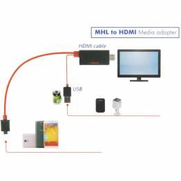micro USB til HDMI adapter